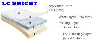 LG Bright Vinyl